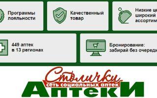 Сеть социальных аптек «Столички», регистрация и применение социальной карты